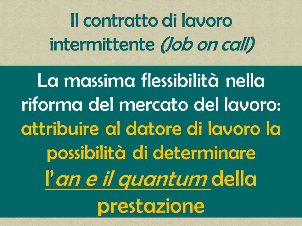 Il contratto di lavoro intermittente (Job on call)