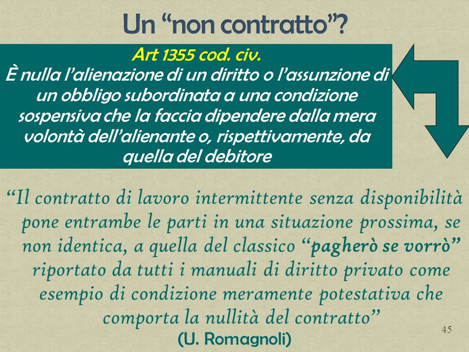 Un non contratto