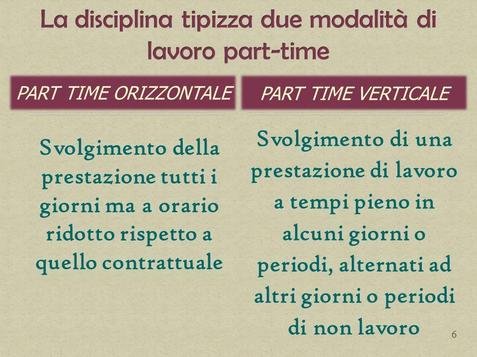 La disciplina tipizza due modalità di lavoro part-time