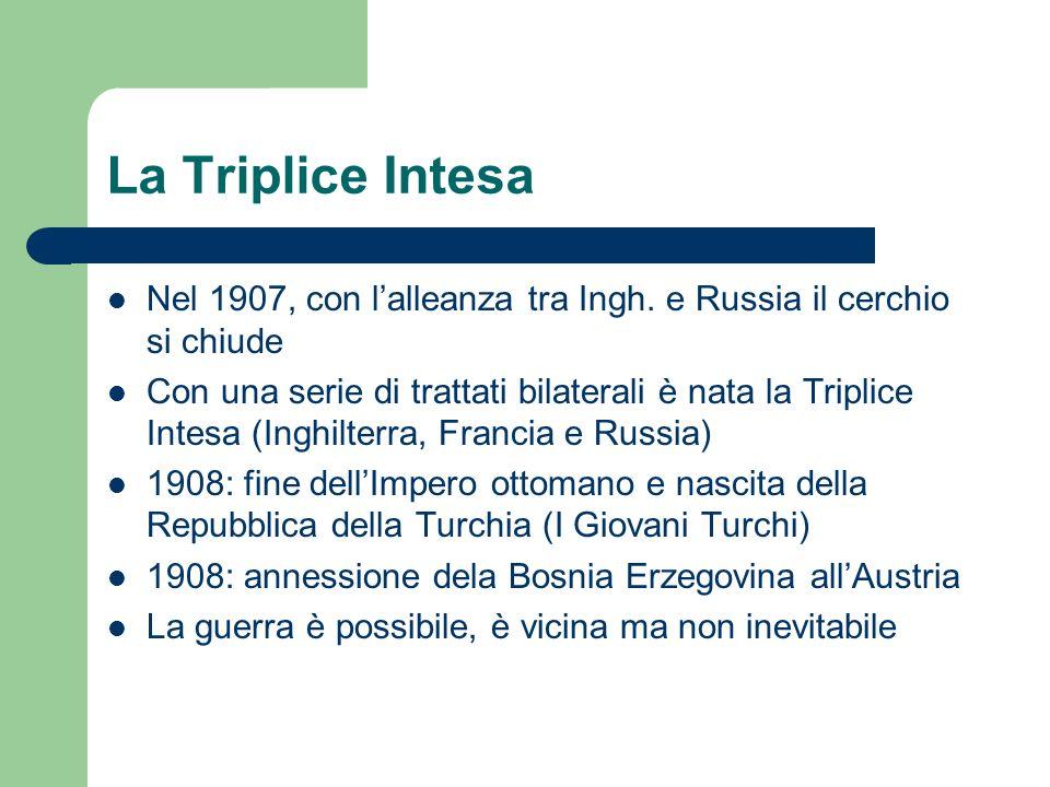 La Triplice IntesaNel 1907, con l'alleanza tra Ingh. e Russia il cerchio si chiude.