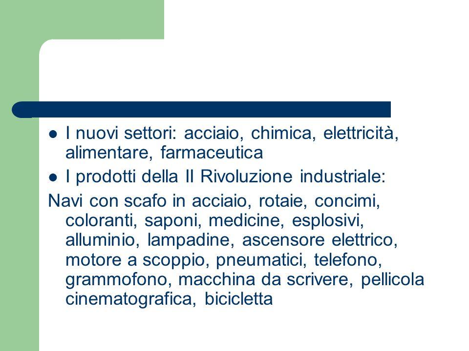 I nuovi settori: acciaio, chimica, elettricità, alimentare, farmaceutica
