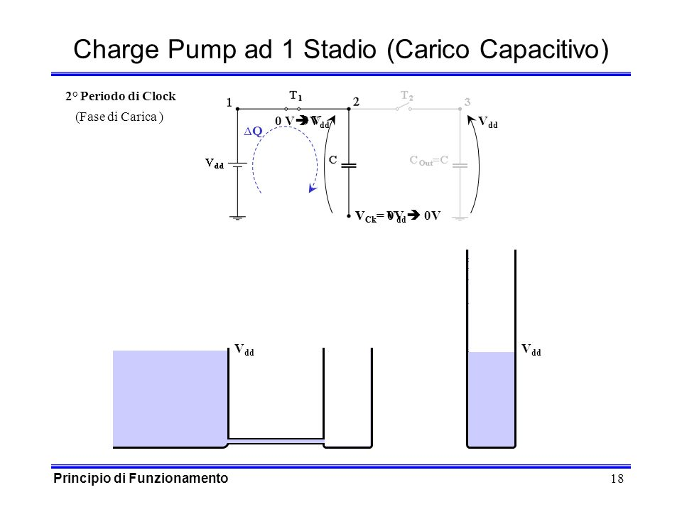 Charge Pump ad 1 Stadio (Carico Capacitivo)