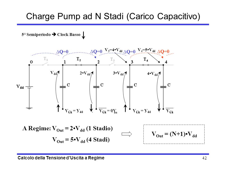 Charge Pump ad N Stadi (Carico Capacitivo)