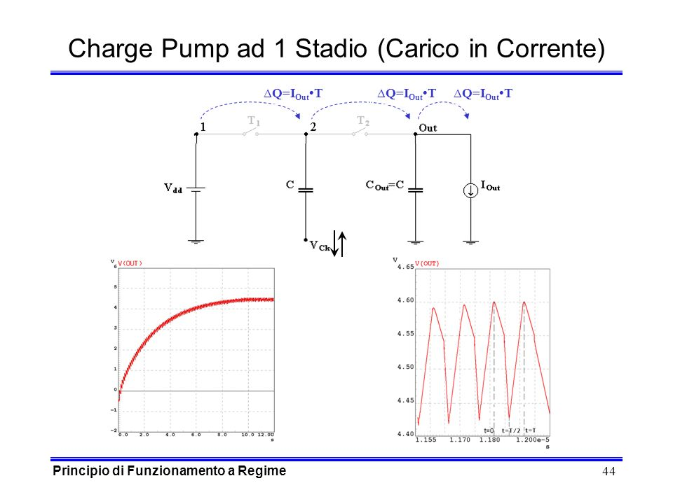 Charge Pump ad 1 Stadio (Carico in Corrente)