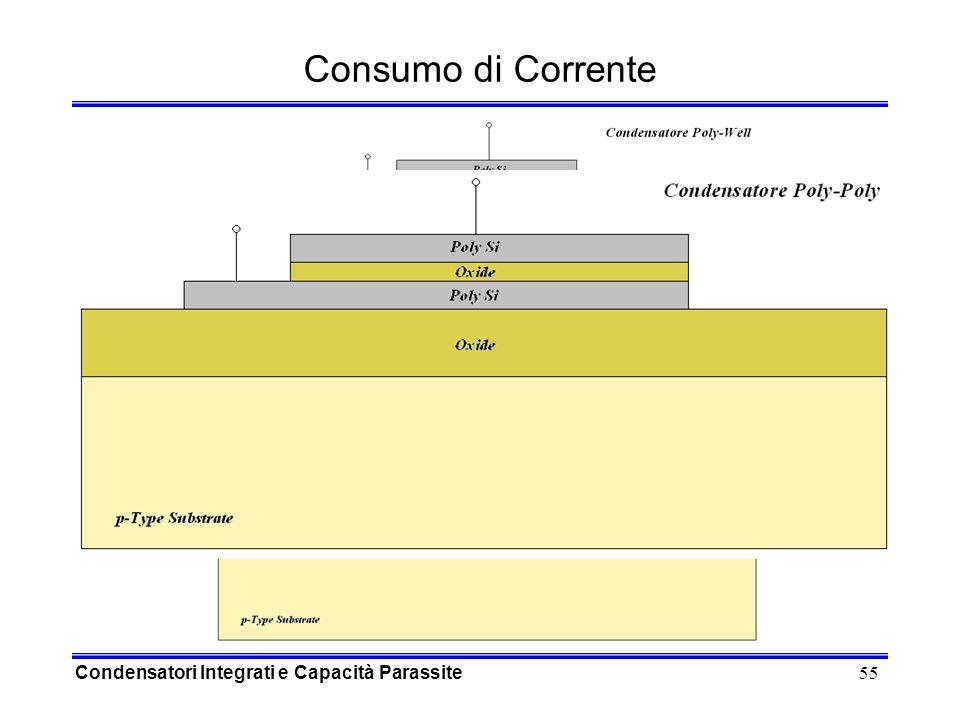 Consumo di Corrente Condensatori Integrati e Capacità Parassite