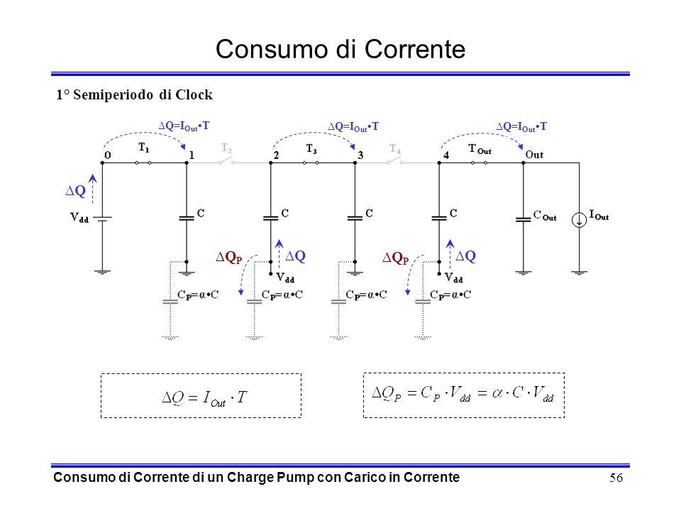 Consumo di Corrente 1° Semiperiodo di Clock ∆QP ∆Q