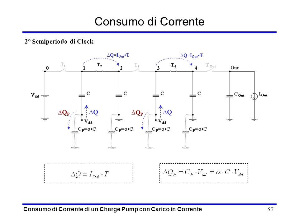 Consumo di Corrente 2° Semiperiodo di Clock ∆QP ∆Q