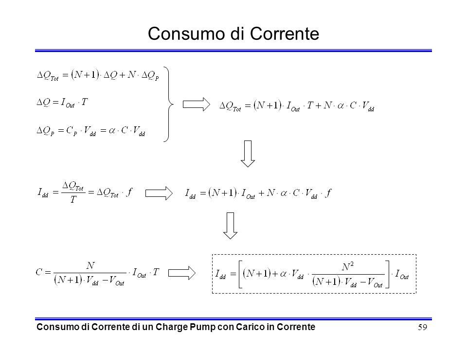 Consumo di Corrente Consumo di Corrente di un Charge Pump con Carico in Corrente