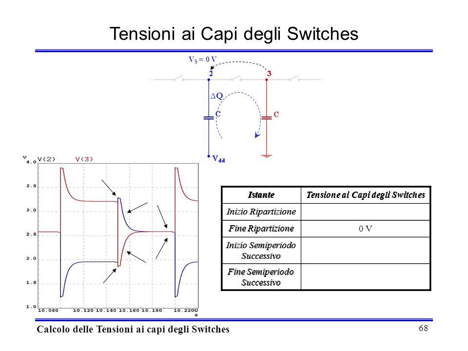 Tensione ai Capi degli Switches Tensione ai Capi degli Switches