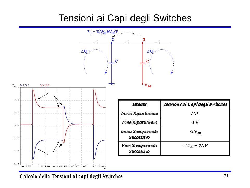 Tensioni ai Capi degli Switches