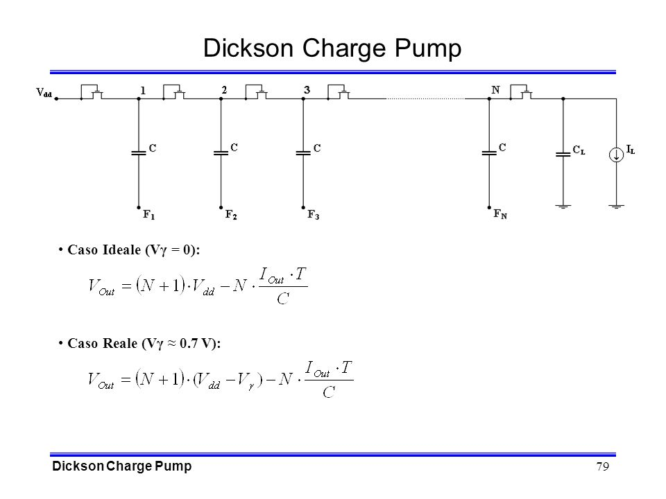 Dickson Charge Pump Caso Ideale (Vγ = 0): Caso Reale (Vγ ≈ 0.7 V):