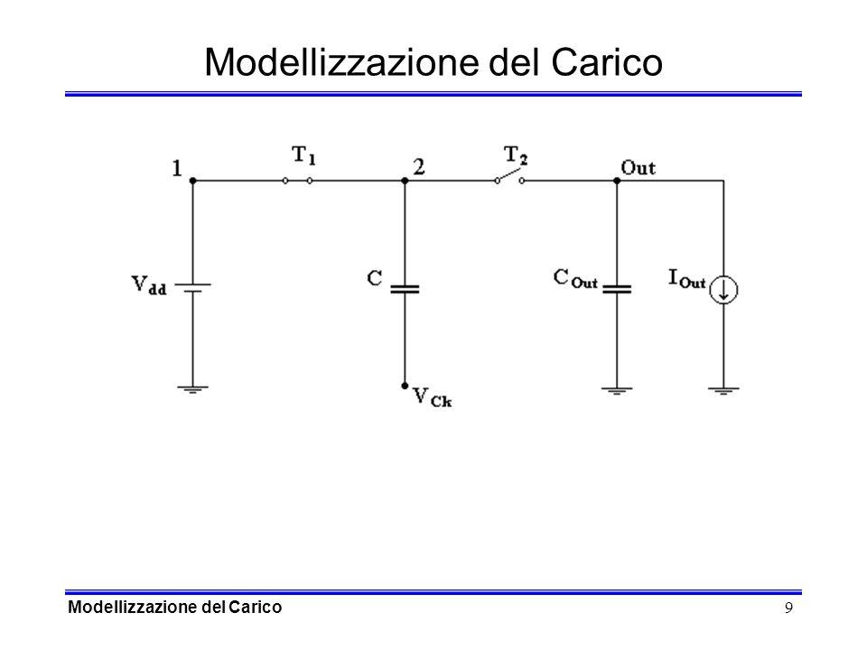 Modellizzazione del Carico