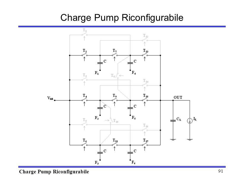 Charge Pump Riconfigurabile