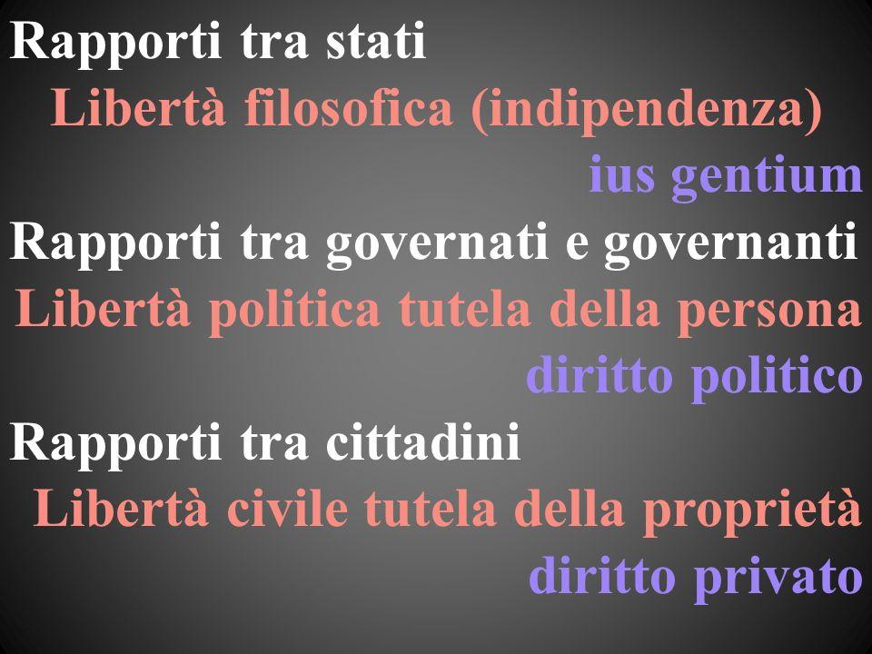 Libertà filosofica (indipendenza)