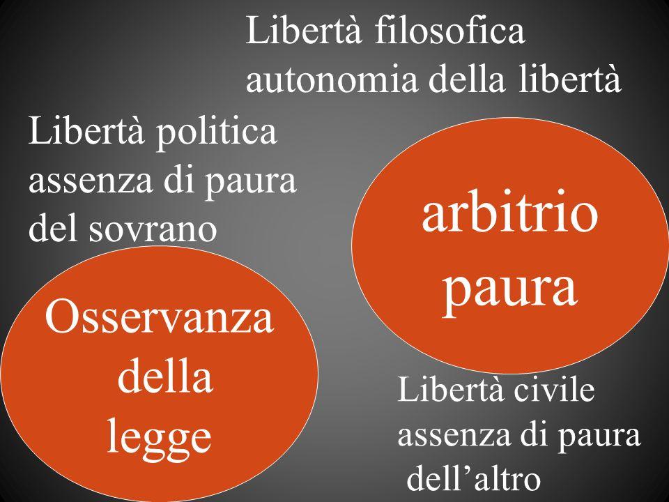 arbitrio paura Osservanza della legge Libertà filosofica