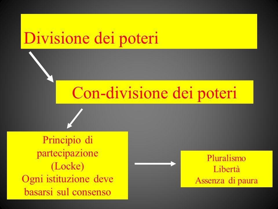 Con-divisione dei poteri