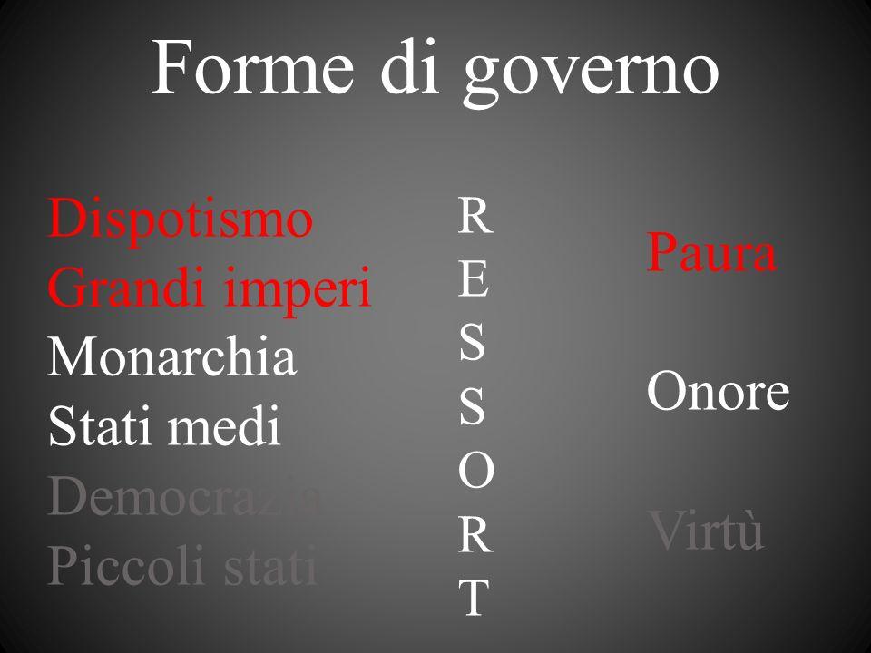 Forme di governo Dispotismo Grandi imperi Monarchia Stati medi
