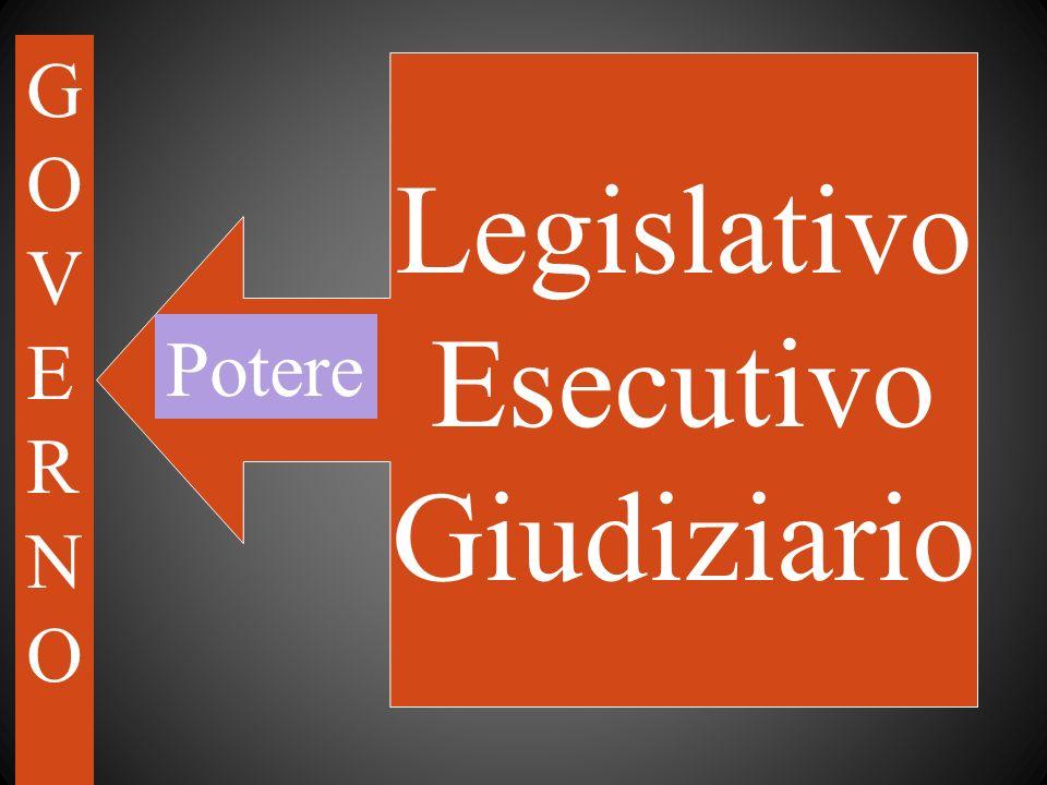 G O V E R N Legislativo Esecutivo Giudiziario Potere