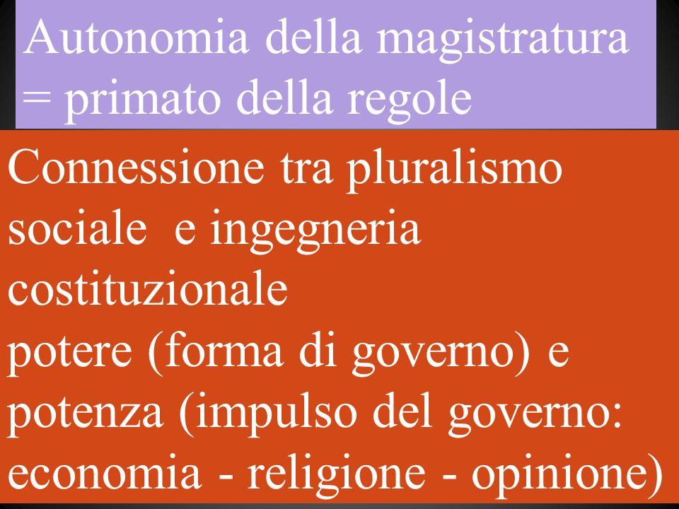 Autonomia della magistratura = primato della regole