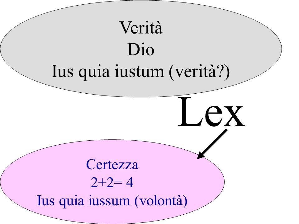 Lex Verità Dio Ius quia iustum (verità ) Certezza 2+2= 4