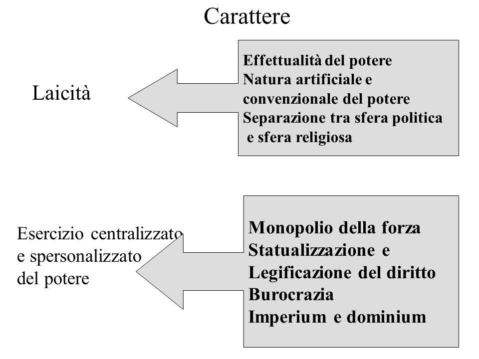 Carattere Laicità Monopolio della forza Statualizzazione e
