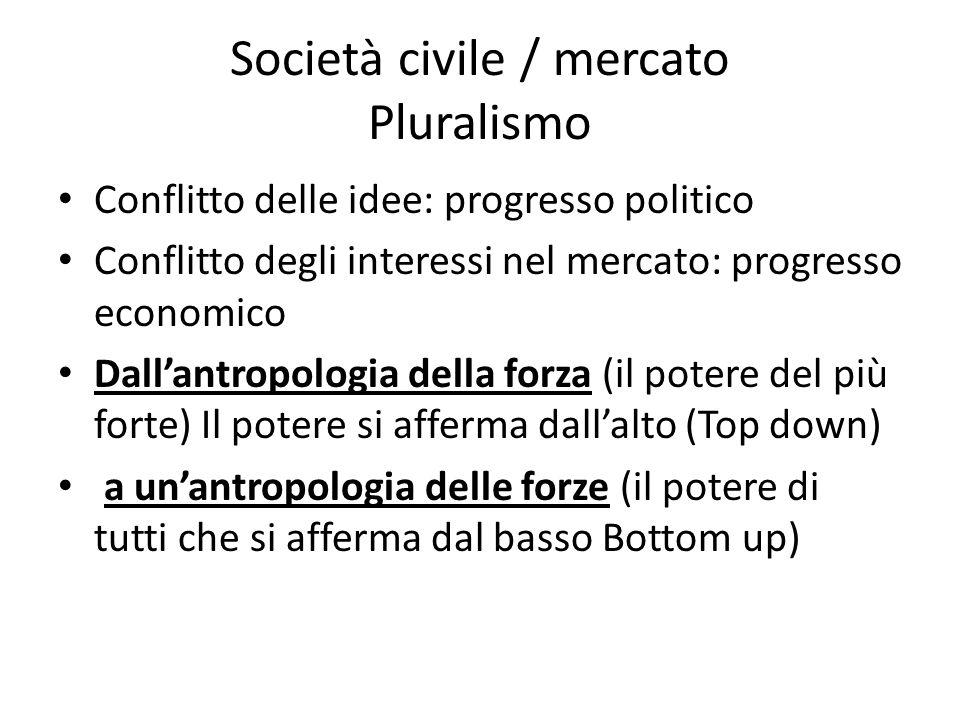 Società civile / mercato Pluralismo