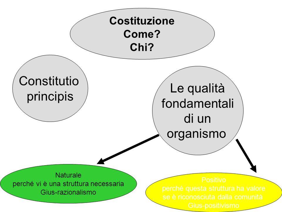 Constitutio principis Le qualità fondamentali di un organismo