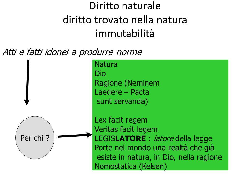 Diritto naturale diritto trovato nella natura immutabilità