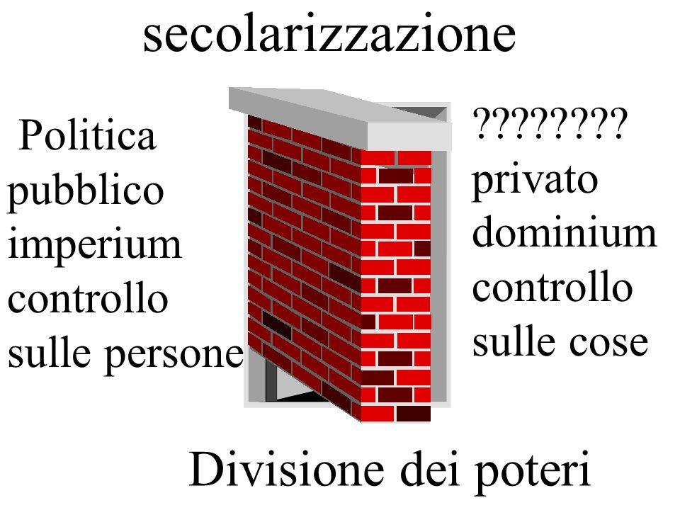 secolarizzazione Divisione dei poteri Politica privato