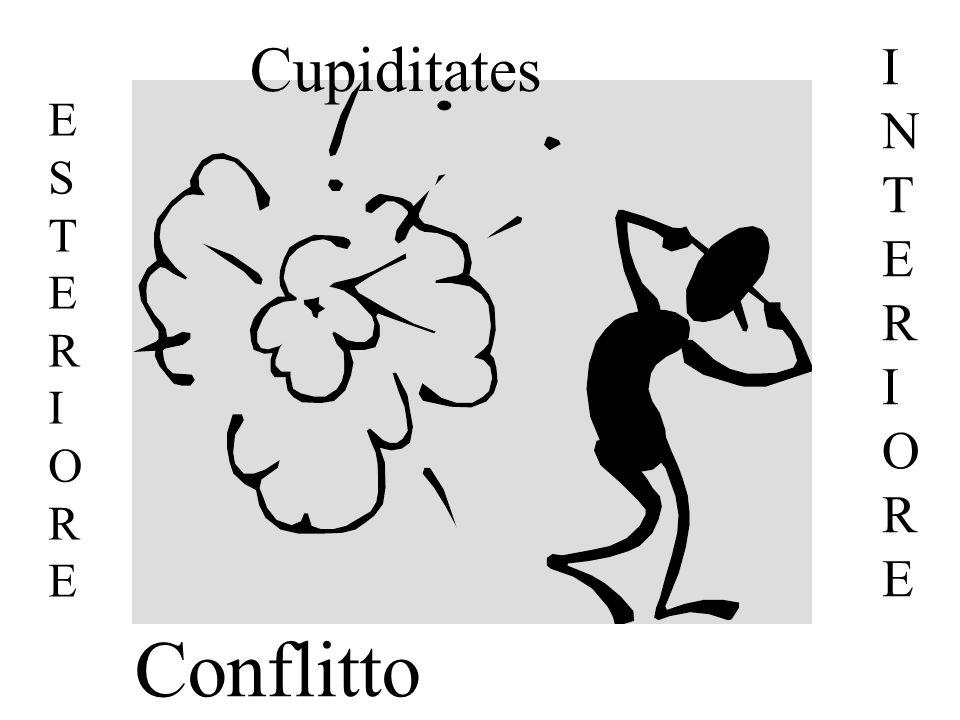 Cupiditates I N T E R O E S T R I O Conflitto