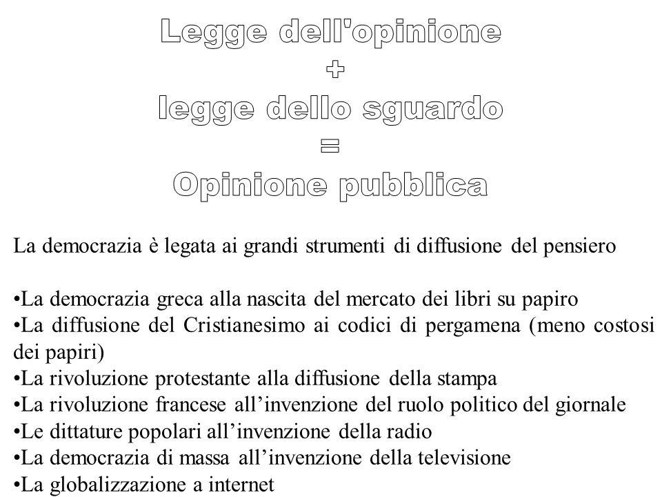 Legge dell opinione + legge dello sguardo = Opinione pubblica