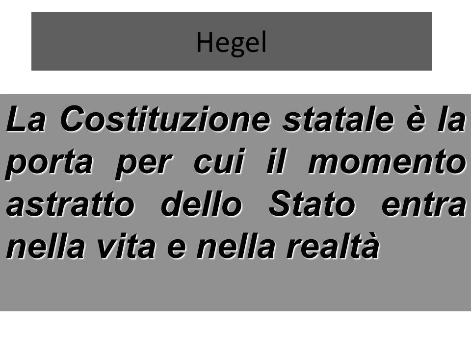 Hegel La Costituzione statale è la porta per cui il momento astratto dello Stato entra nella vita e nella realtà.