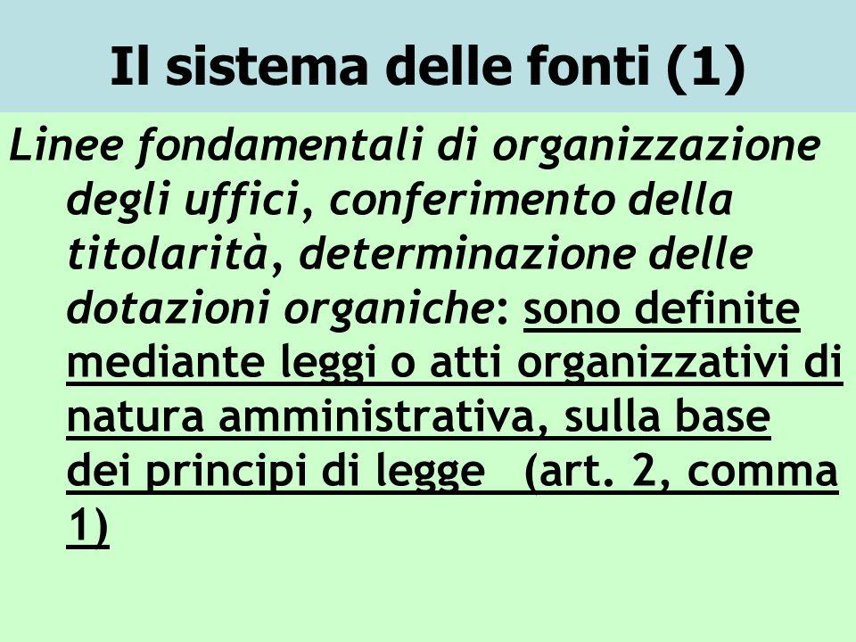 Il sistema delle fonti (1)