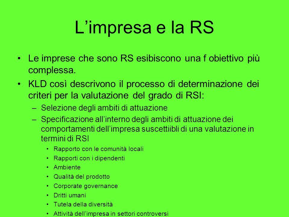 L'impresa e la RS Le imprese che sono RS esibiscono una f obiettivo più complessa.