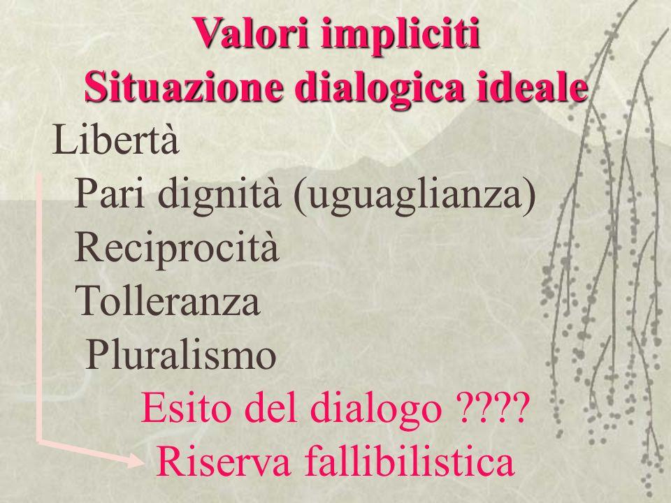 Situazione dialogica ideale