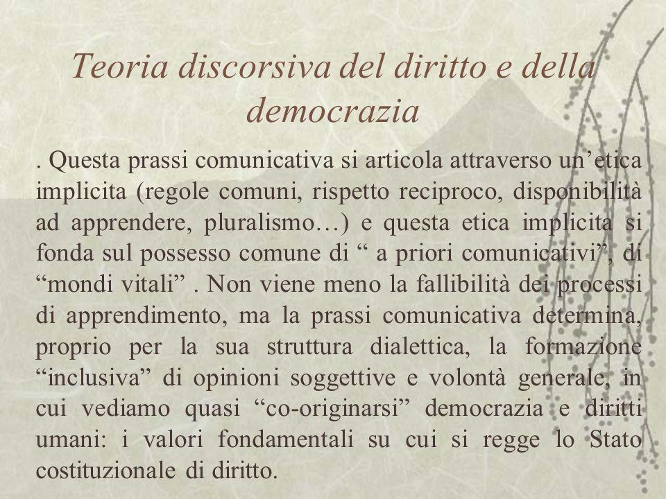 Teoria discorsiva del diritto e della democrazia