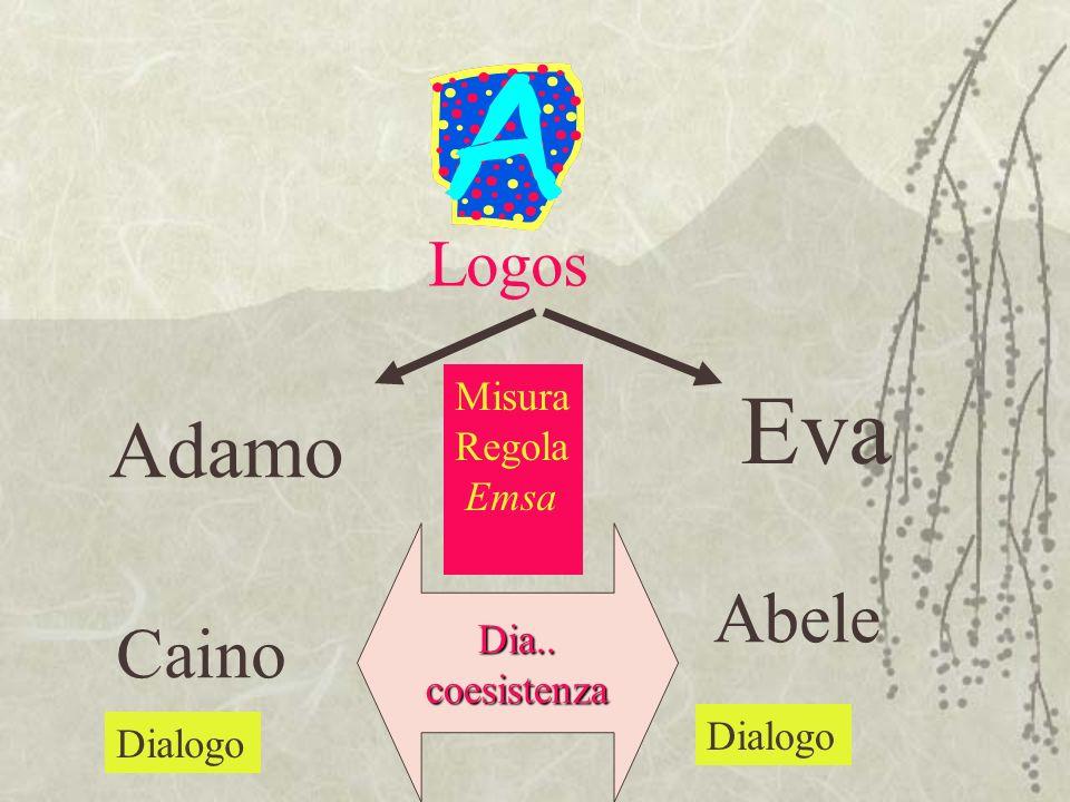Eva Adamo Abele Caino Logos Misura Regola Emsa Dia.. coesistenza