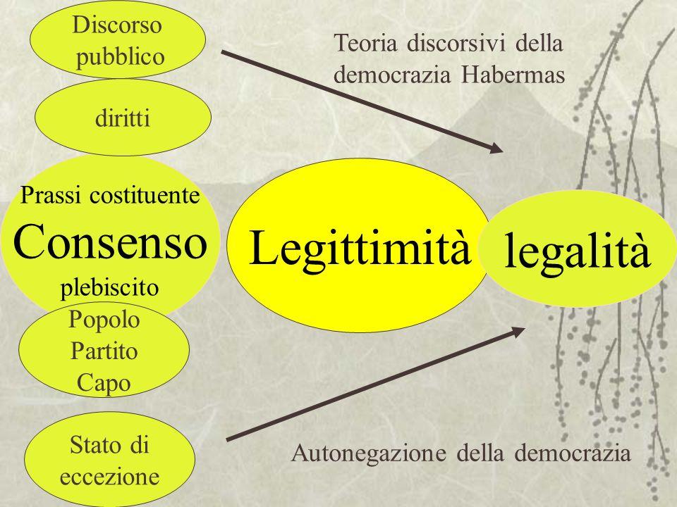 Consenso Legittimità legalità Discorso pubblico