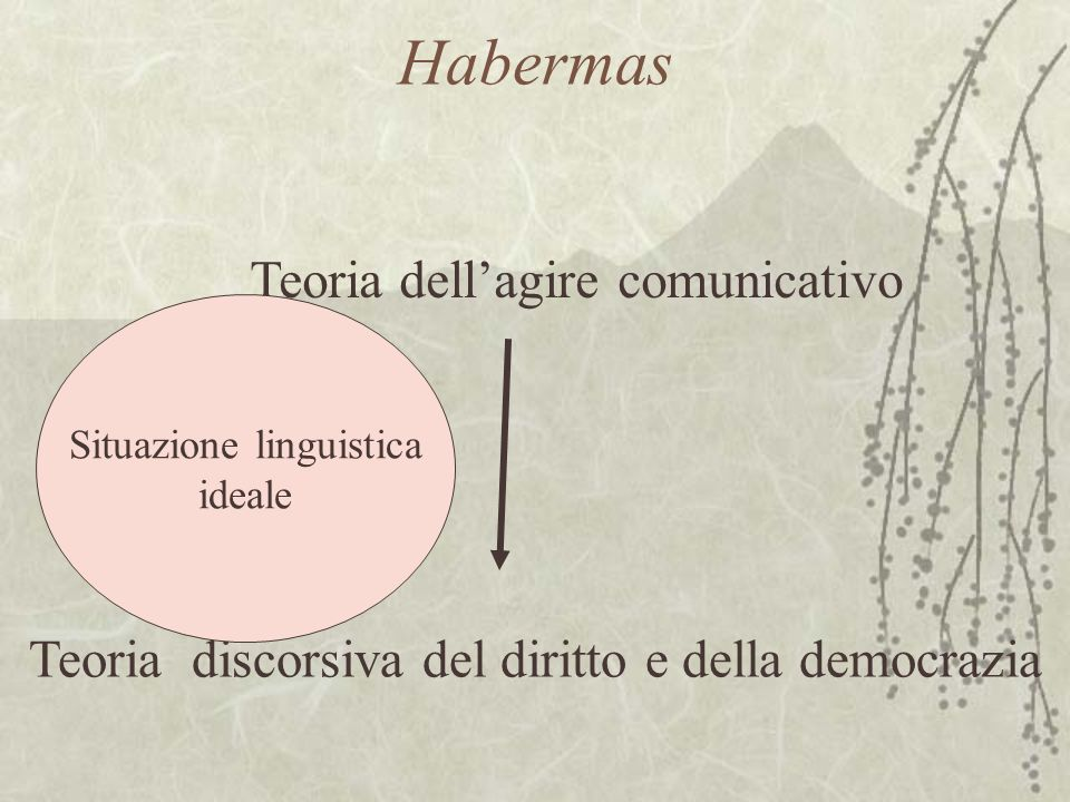 Situazione linguistica