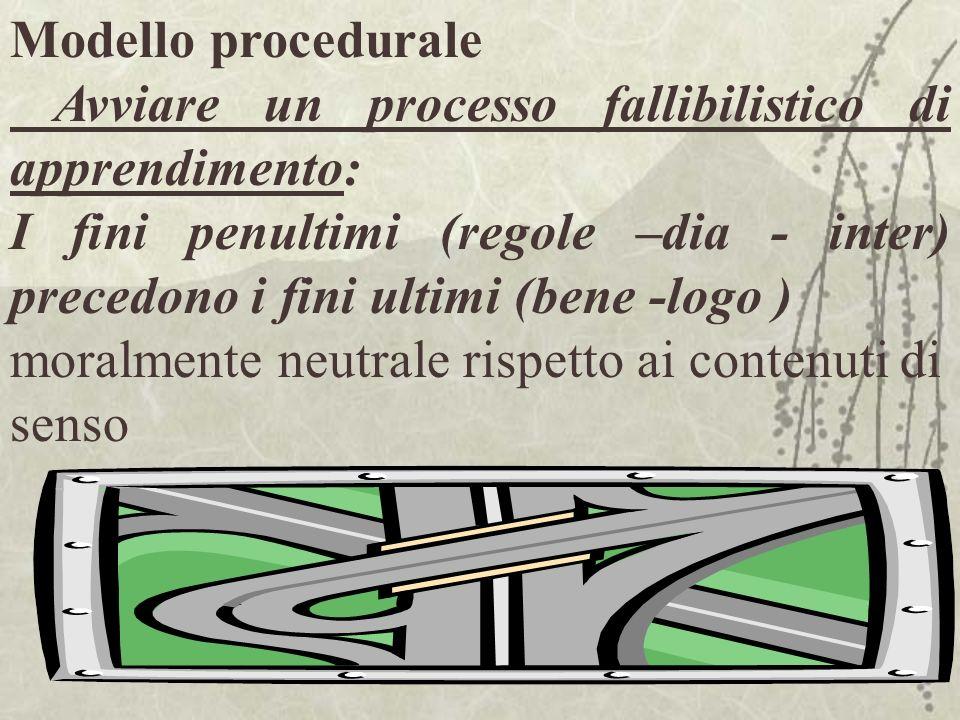 Modello procedurale Avviare un processo fallibilistico di apprendimento: