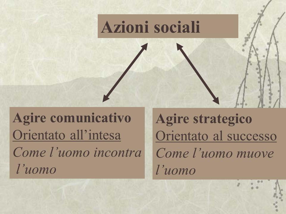 Azioni sociali Agire comunicativo Agire strategico