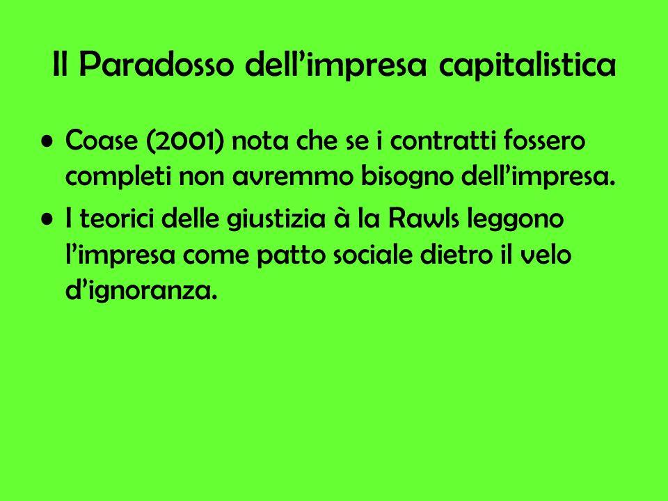 Il Paradosso dell'impresa capitalistica