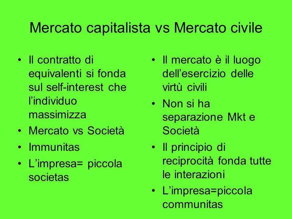 Mercato capitalista vs Mercato civile