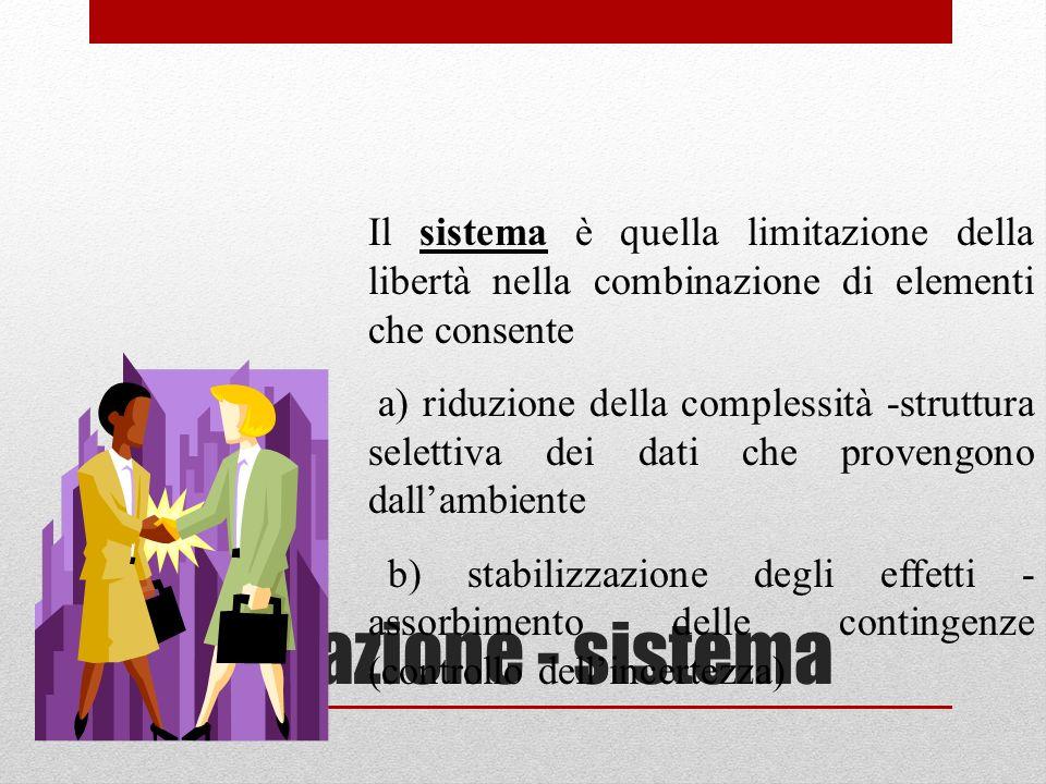 Informazione - sistema