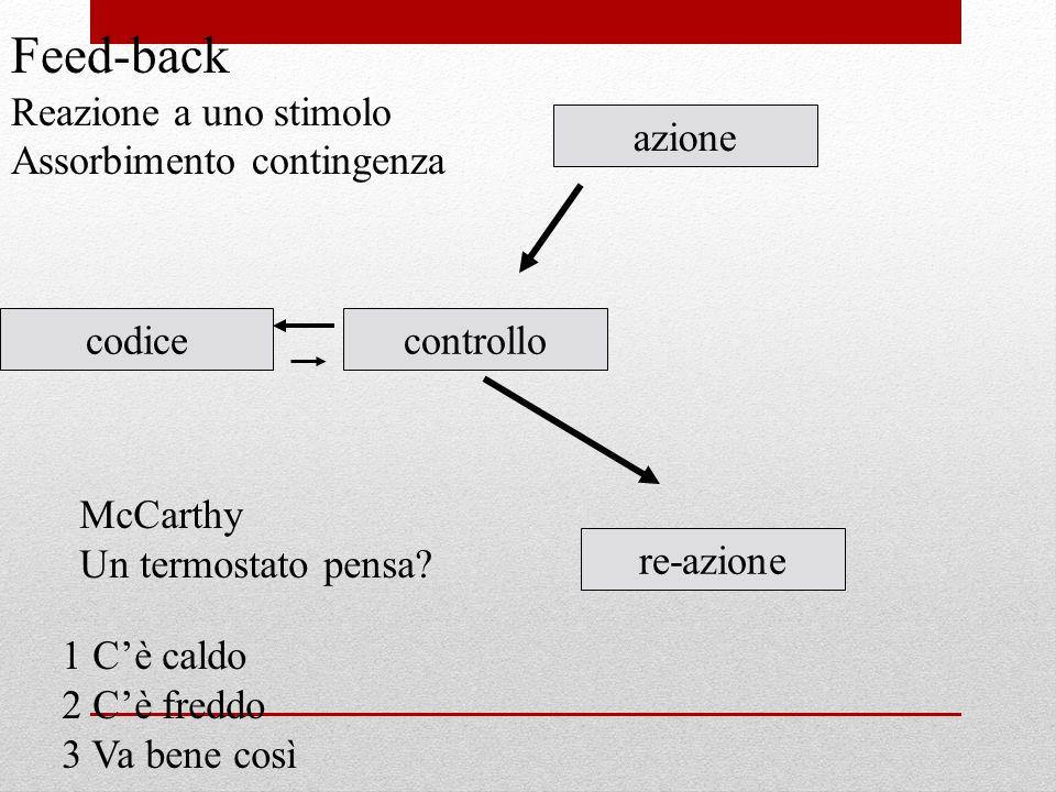 Feed-back Reazione a uno stimolo Assorbimento contingenza azione
