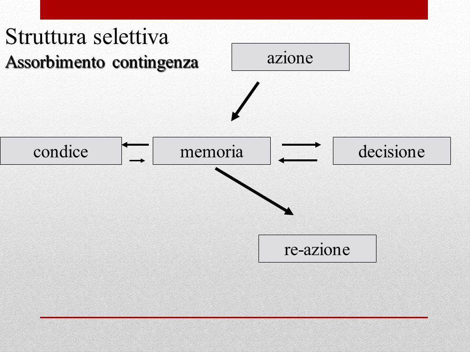 Struttura selettiva Assorbimento contingenza azione condice memoria