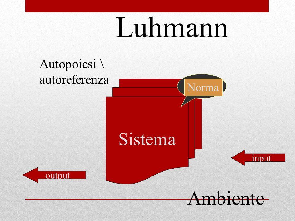 Luhmann Autopoiesi \ autoreferenza Sistema Norma input output Ambiente