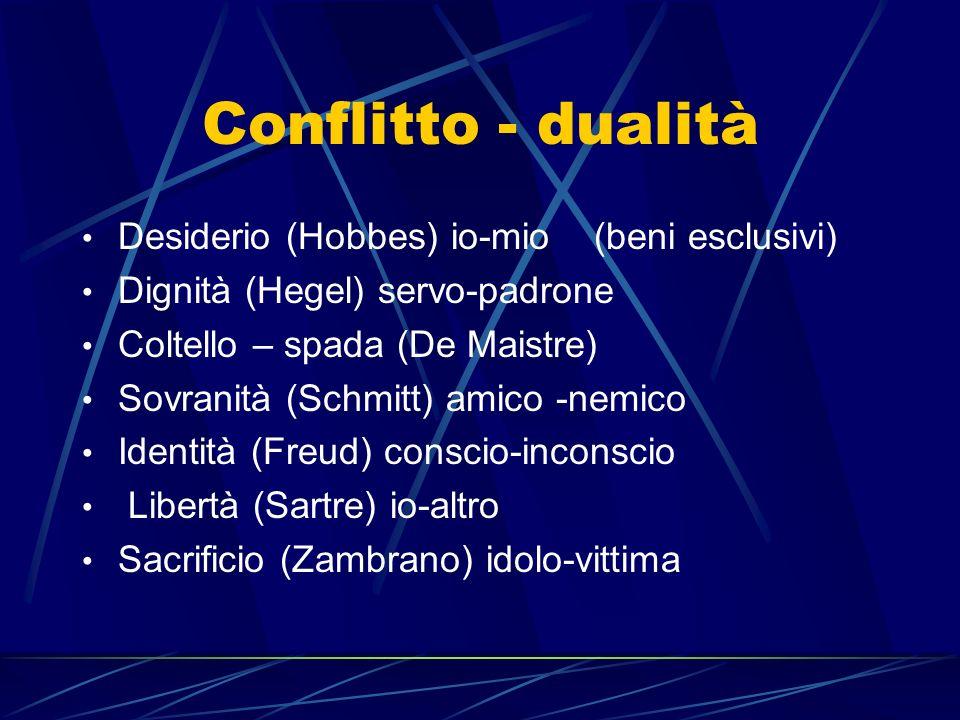 Conflitto - dualità Desiderio (Hobbes) io-mio (beni esclusivi)