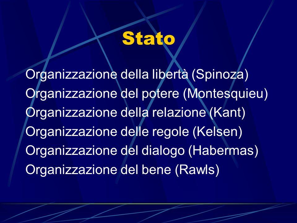 Stato Organizzazione della libertà (Spinoza)