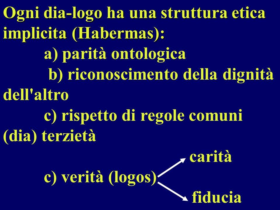 Ogni dia-logo ha una struttura etica implicita (Habermas):